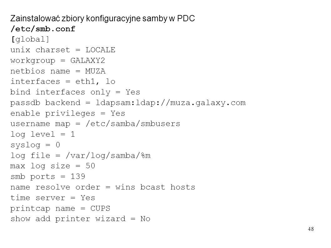 Zainstalować zbiory konfiguracyjne samby w PDC