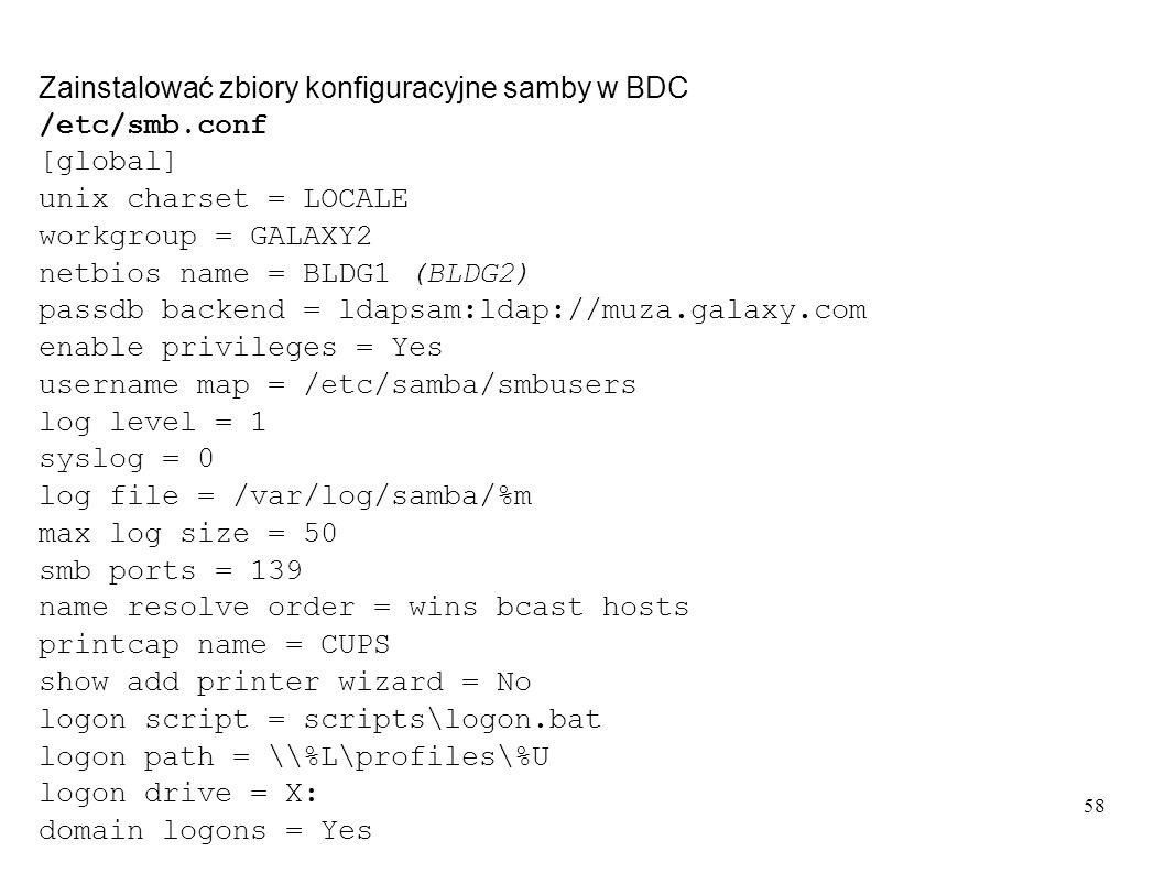 Zainstalować zbiory konfiguracyjne samby w BDC