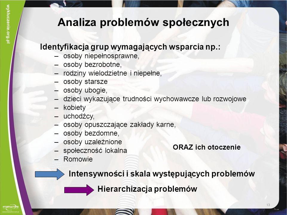 Analiza problemów społecznych