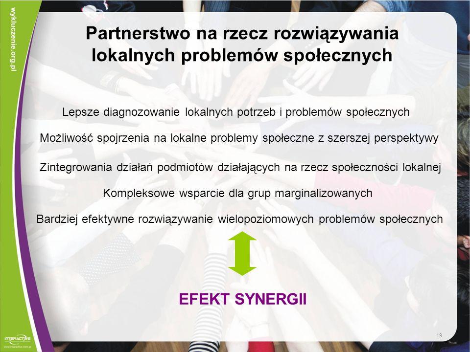 Partnerstwo na rzecz rozwiązywania lokalnych problemów społecznych