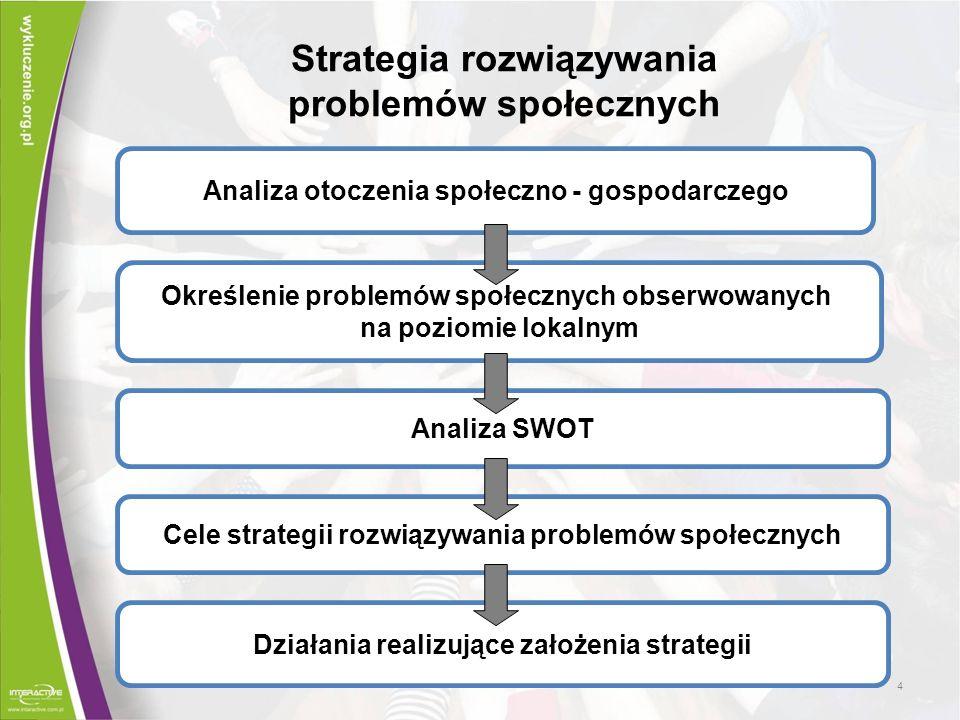 Strategia rozwiązywania problemów społecznych