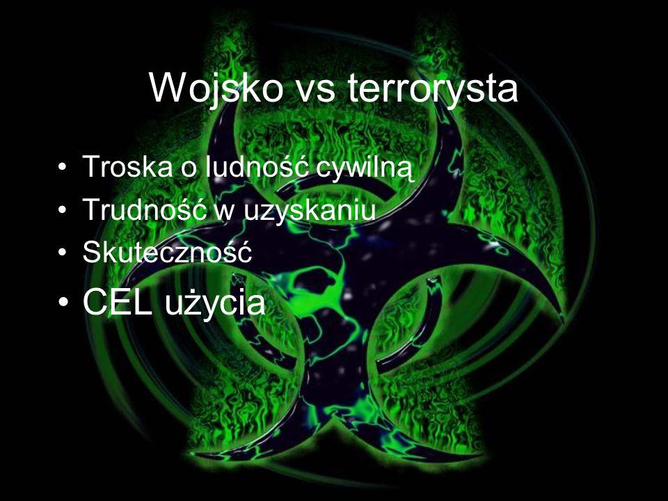 Wojsko vs terrorysta CEL użycia Troska o ludność cywilną