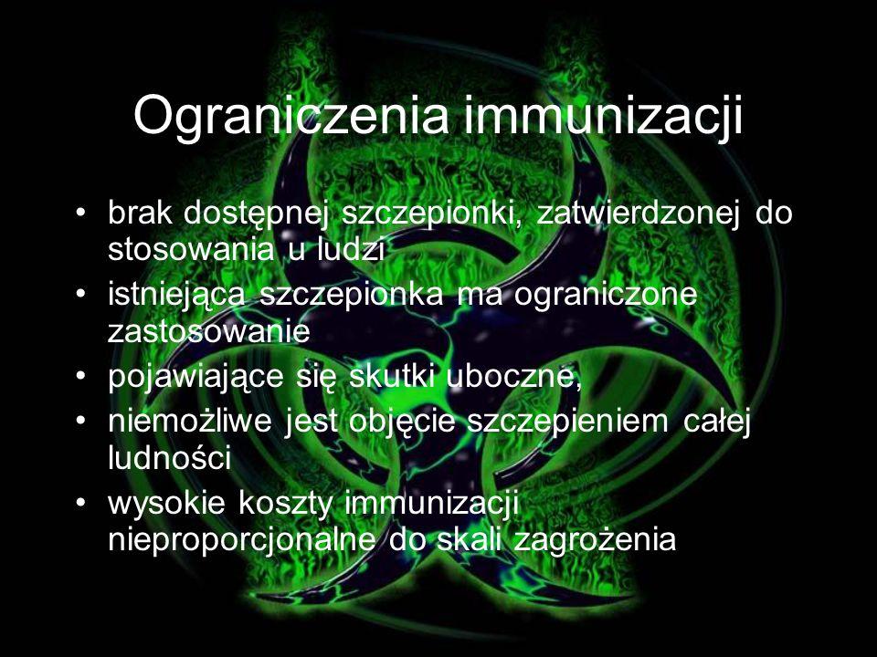 Ograniczenia immunizacji