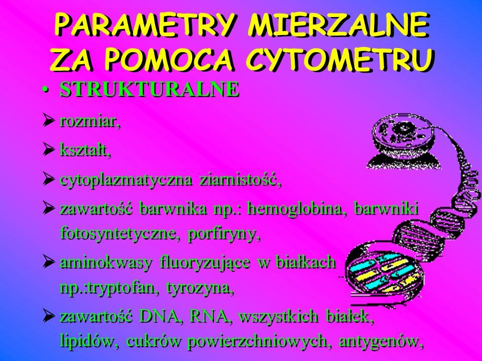PARAMETRY MIERZALNE ZA POMOCA CYTOMETRU
