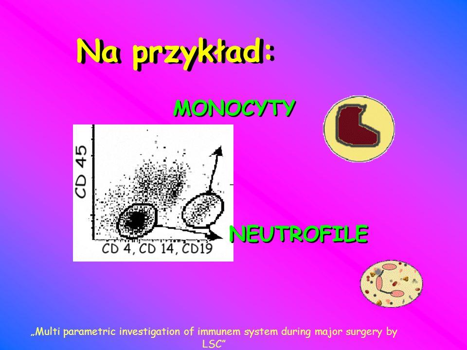Na przykład: MONOCYTY NEUTROFILE
