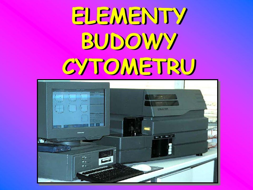 ELEMENTY BUDOWY CYTOMETRU