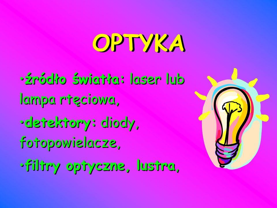 OPTYKA źródło światła: laser lub lampa rtęciowa,