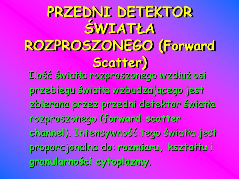 PRZEDNI DETEKTOR ŚWIATŁA ROZPROSZONEGO (Forward Scatter)