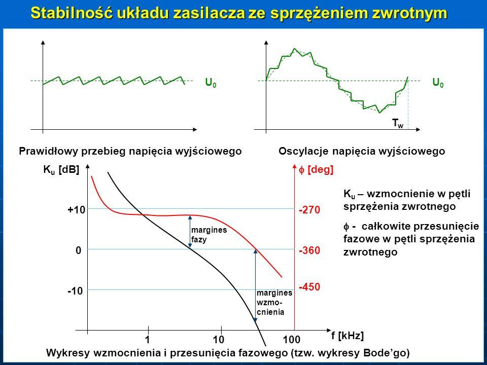 Stabilność układu zasilacza ze sprzężeniem zwrotnym