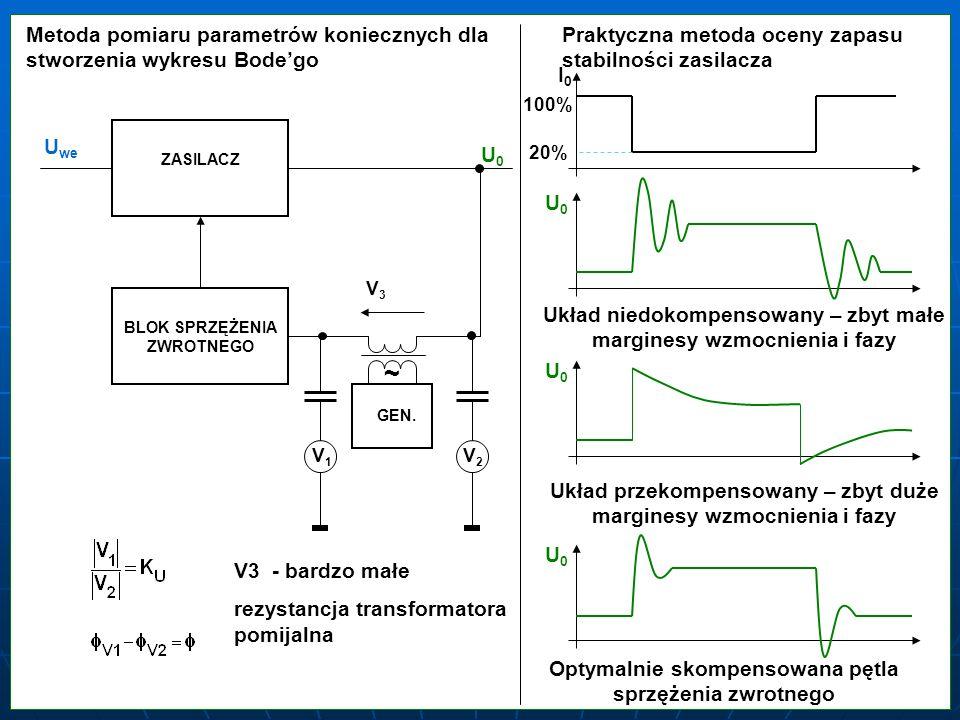 ~ Metoda pomiaru parametrów koniecznych dla stworzenia wykresu Bode'go