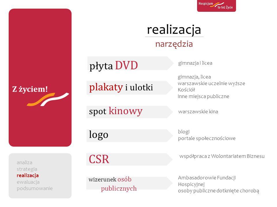 realizacja CSR płyta DVD plakaty i ulotki logo narzędzia spot kinowy