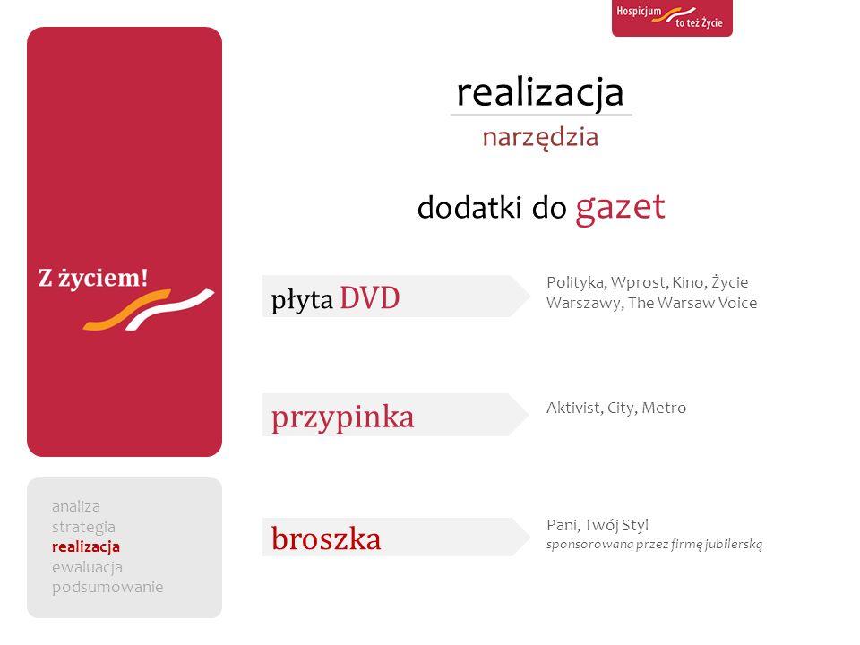 realizacja dodatki do gazet przypinka broszka narzędzia płyta DVD