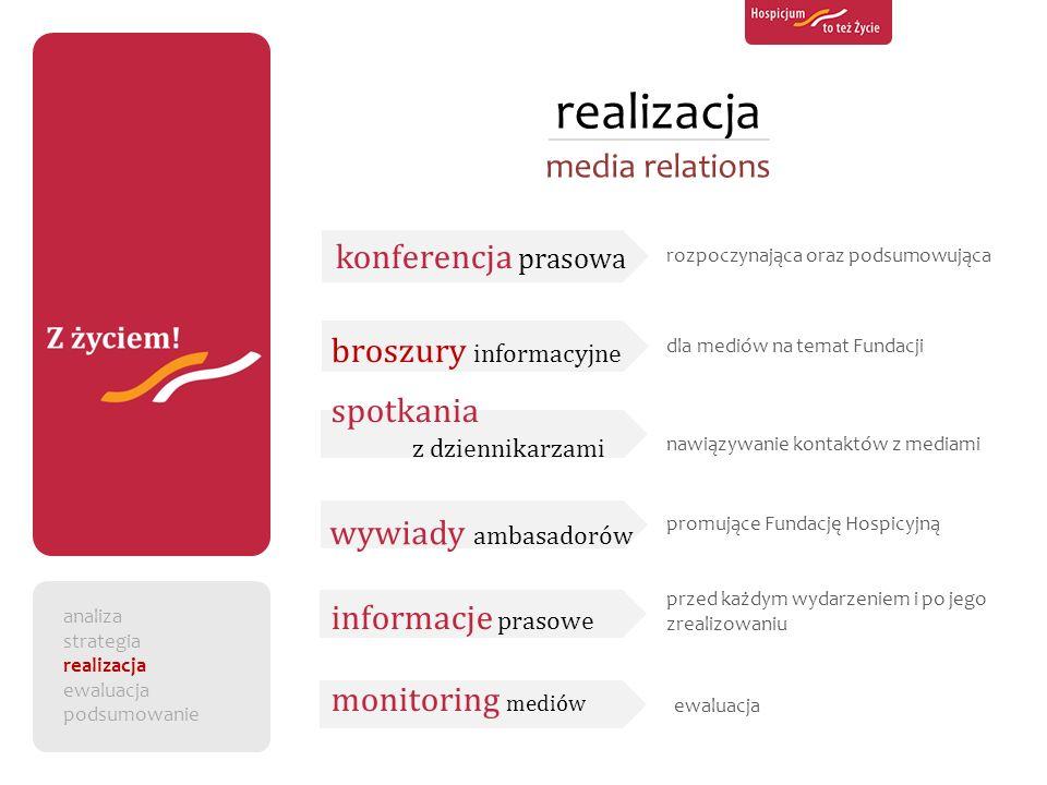 realizacja media relations konferencja prasowa broszury informacyjne