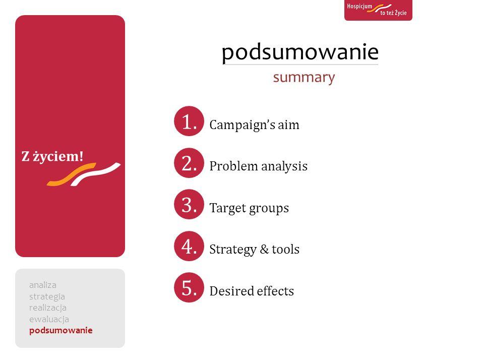 podsumowanie 1. 2. 3. 4. 5. summary Campaign's aim Problem analysis