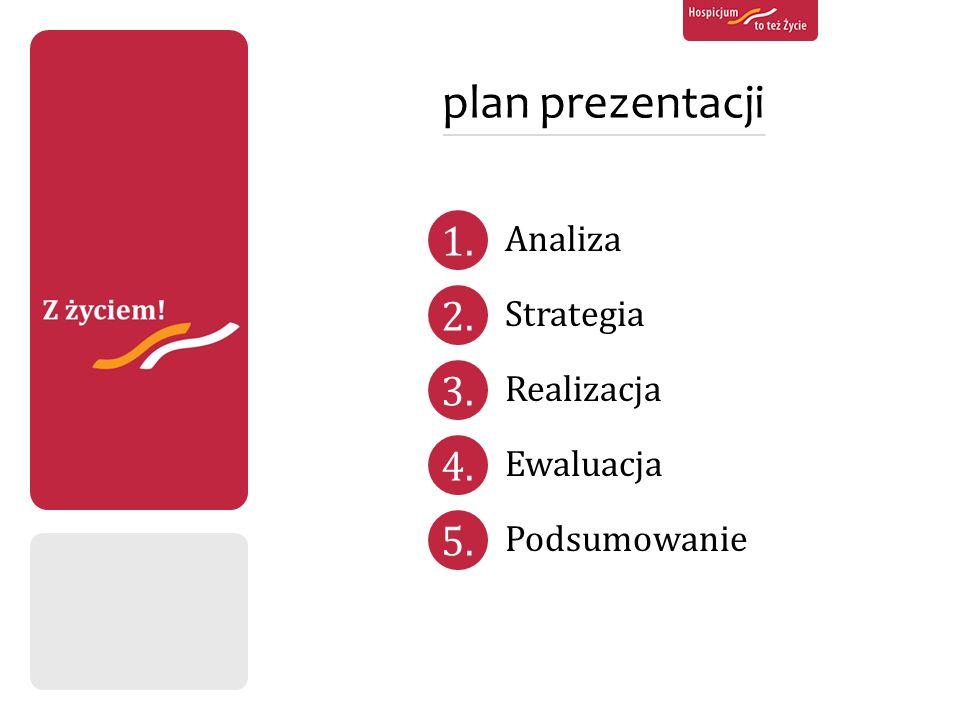 plan prezentacji 1. 2. 3. 4. 5. Analiza Strategia Realizacja Ewaluacja