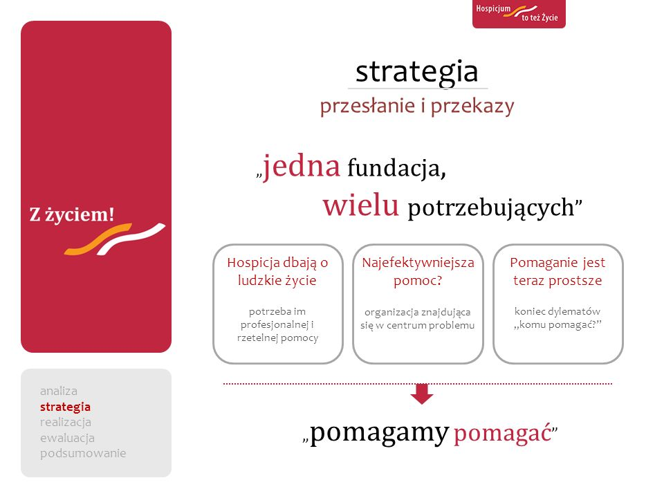 """strategia przesłanie i przekazy """"jedna fundacja, wielu potrzebujących"""
