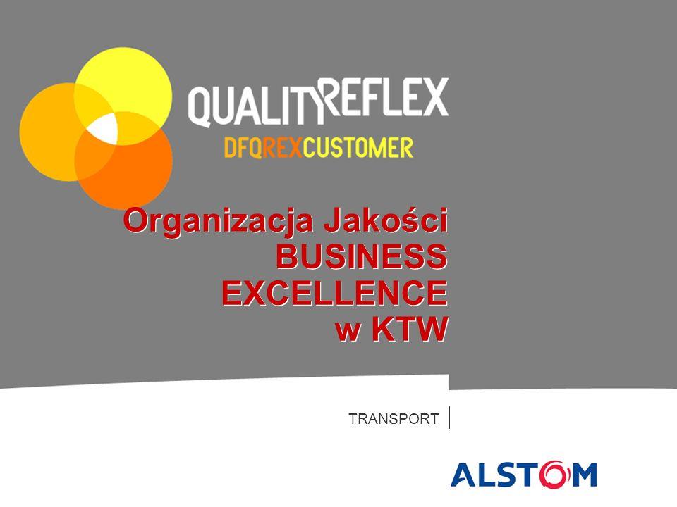 Organizacja Jakości BUSINESS EXCELLENCE w KTW