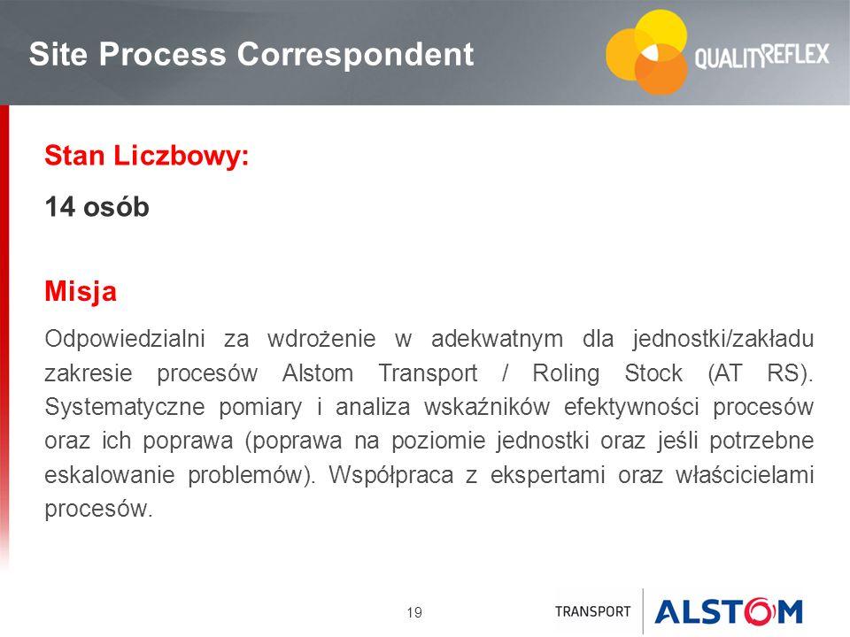 Site Process Correspondent