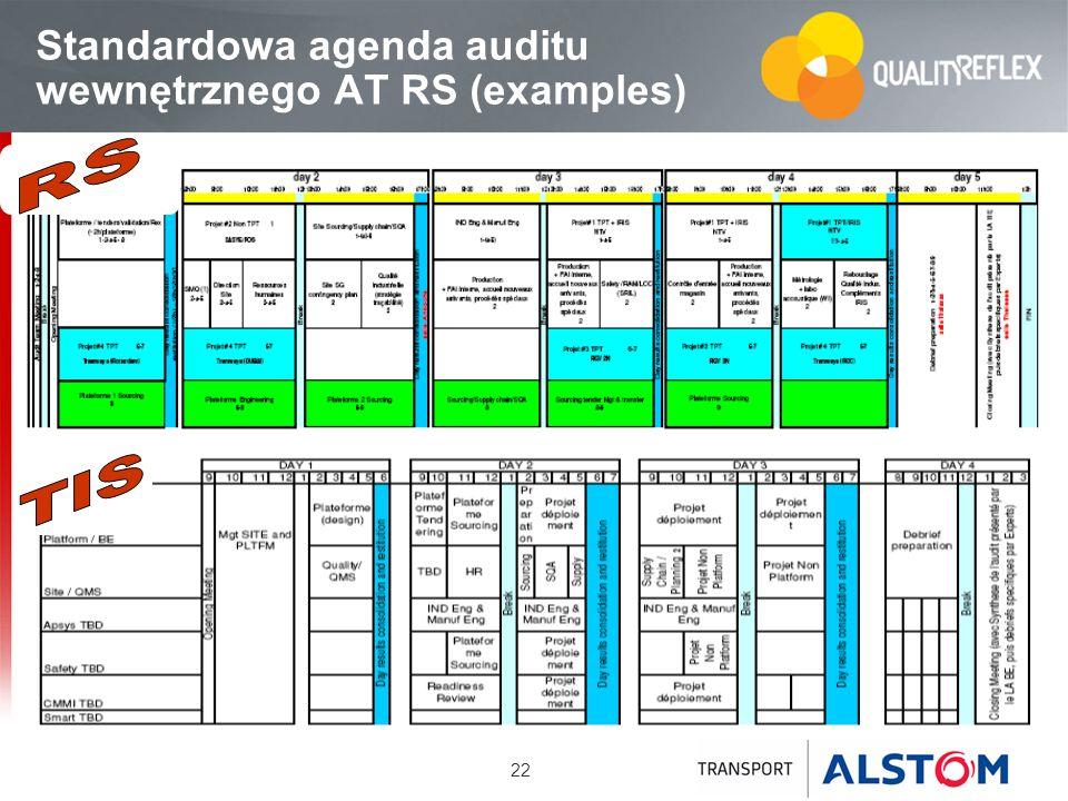 Standardowa agenda auditu wewnętrznego AT RS (examples)
