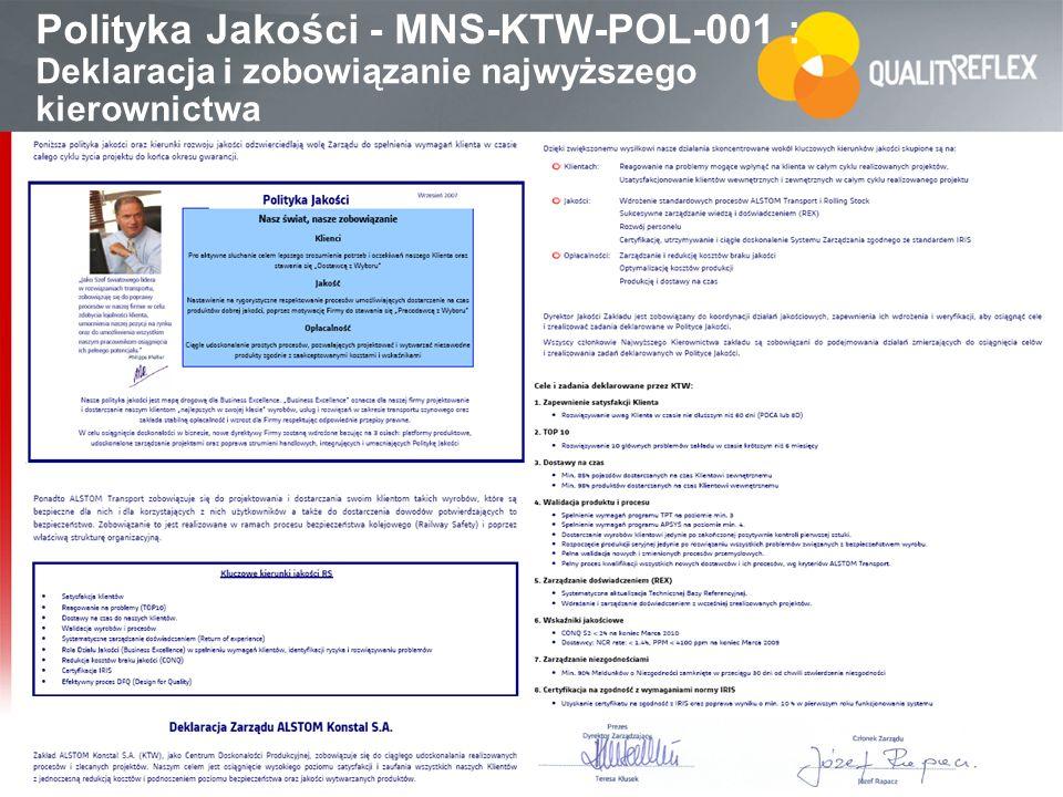 Polityka Jakości - MNS-KTW-POL-001 : Deklaracja i zobowiązanie najwyższego kierownictwa