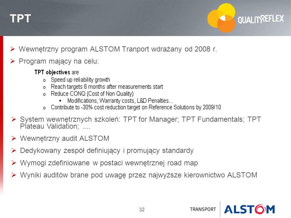 TPT Wewnętrzny program ALSTOM Tranport wdrażany od 2008 r.