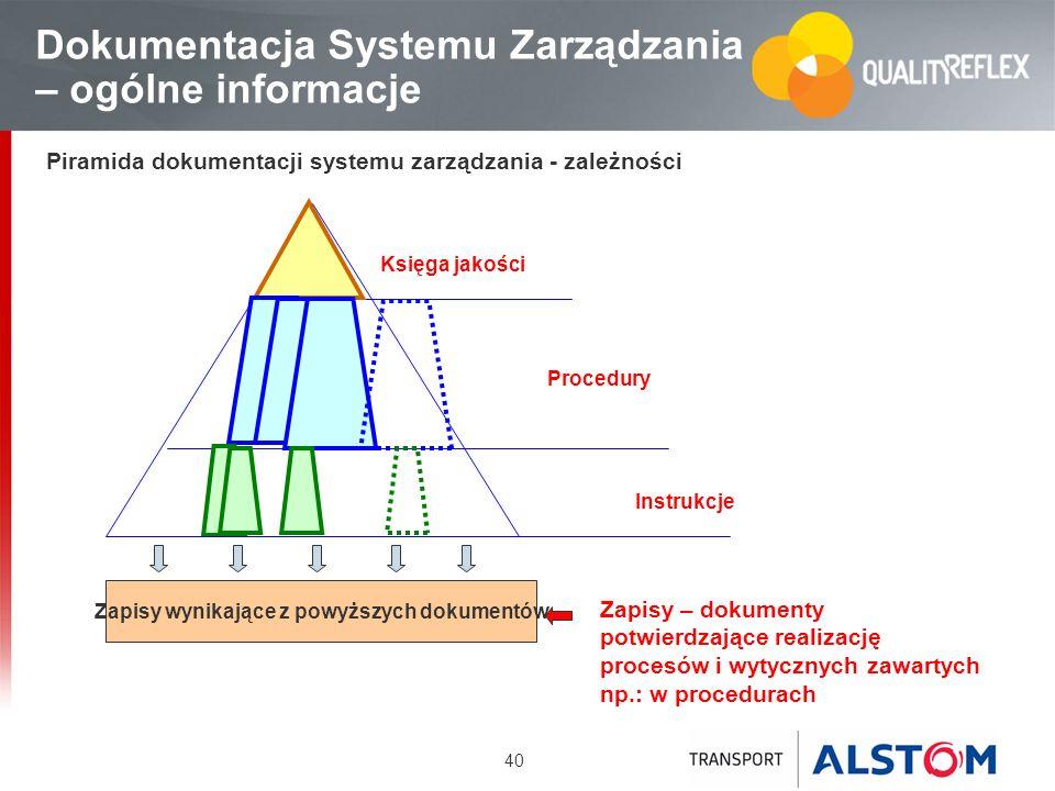 Dokumentacja Systemu Zarządzania – ogólne informacje