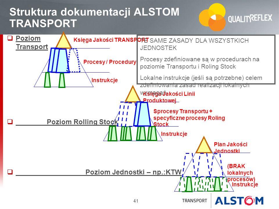 Struktura dokumentacji ALSTOM TRANSPORT