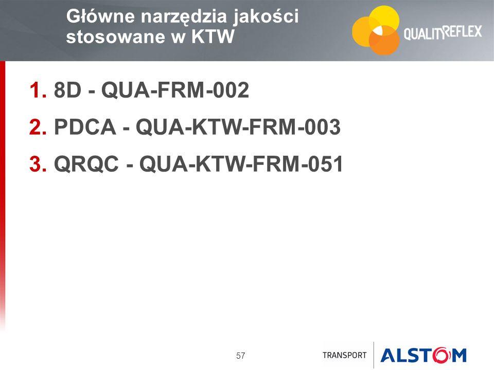 8D - QUA-FRM-002 PDCA - QUA-KTW-FRM-003 QRQC - QUA-KTW-FRM-051