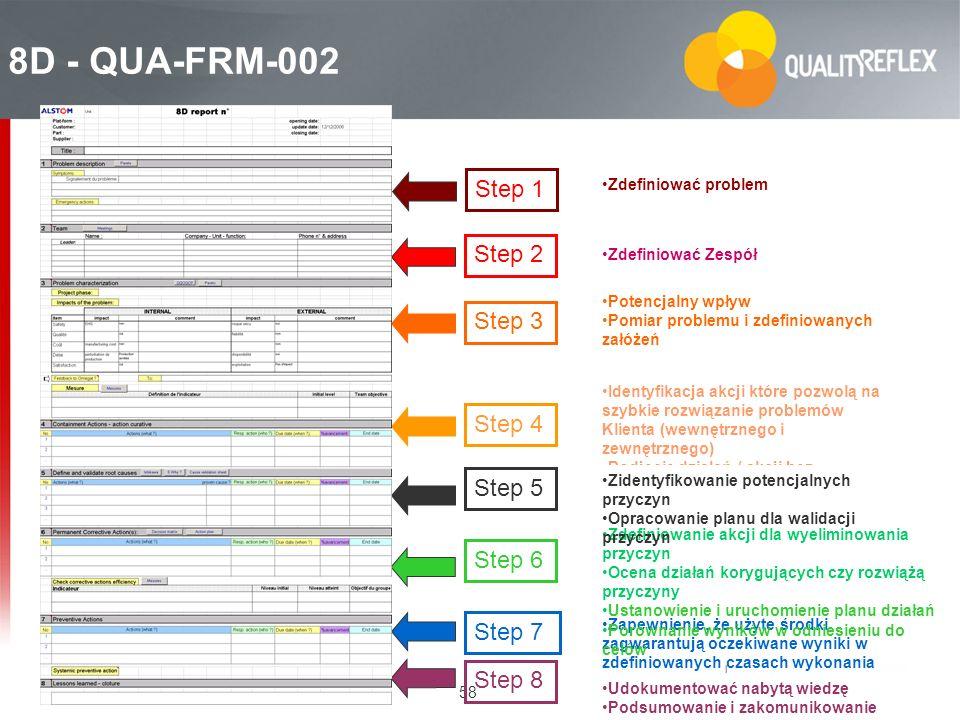 8D - QUA-FRM-002 Step 1 Step 2 Step 3 Step 4 Step 5 Step 6 Step 7