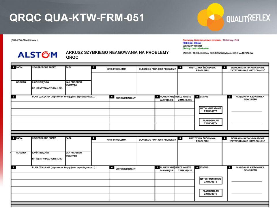 QRQC QUA-KTW-FRM-051