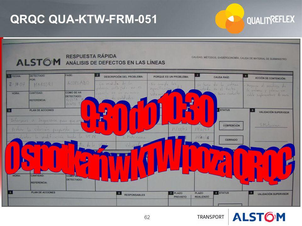 QRQC QUA-KTW-FRM-051 9:30 do 10:30 0 spotkań w KTW poza QRQC