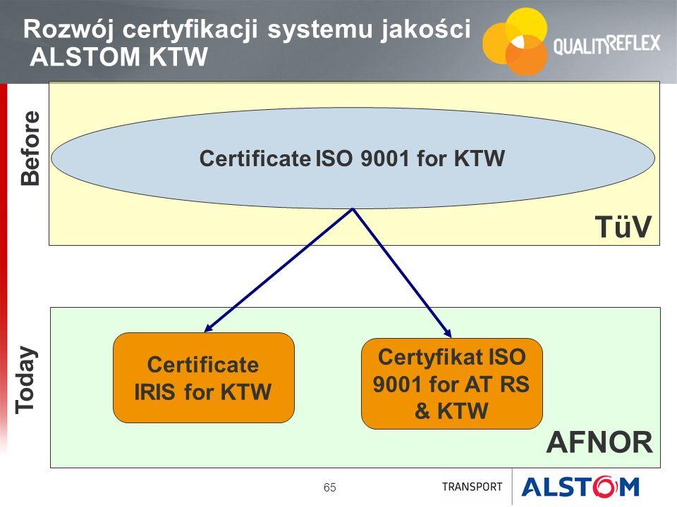 Rozwój certyfikacji systemu jakości ALSTOM KTW