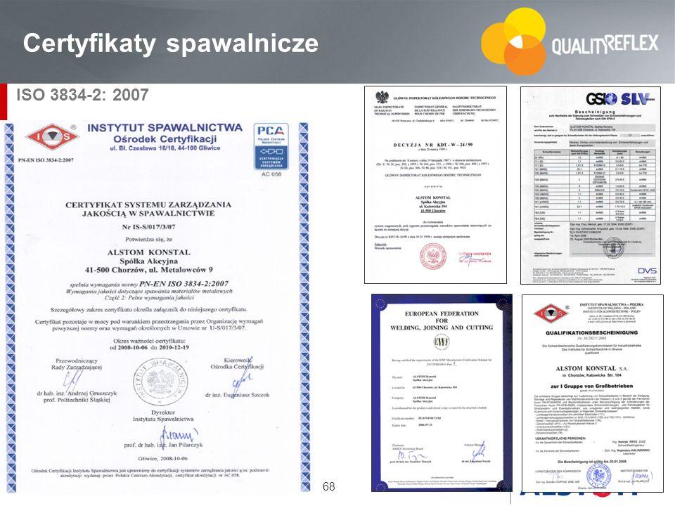 Certyfikaty spawalnicze