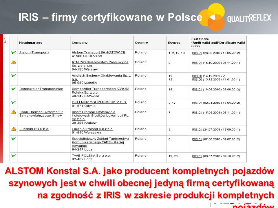 IRIS – firmy certyfikowane w Polsce