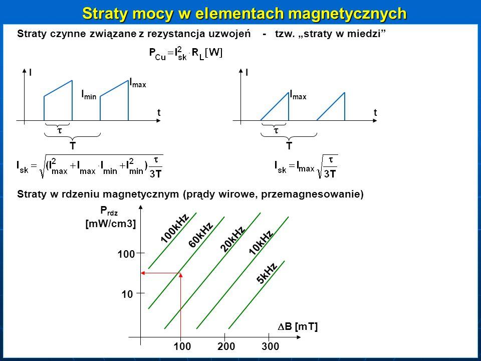 Straty mocy w elementach magnetycznych