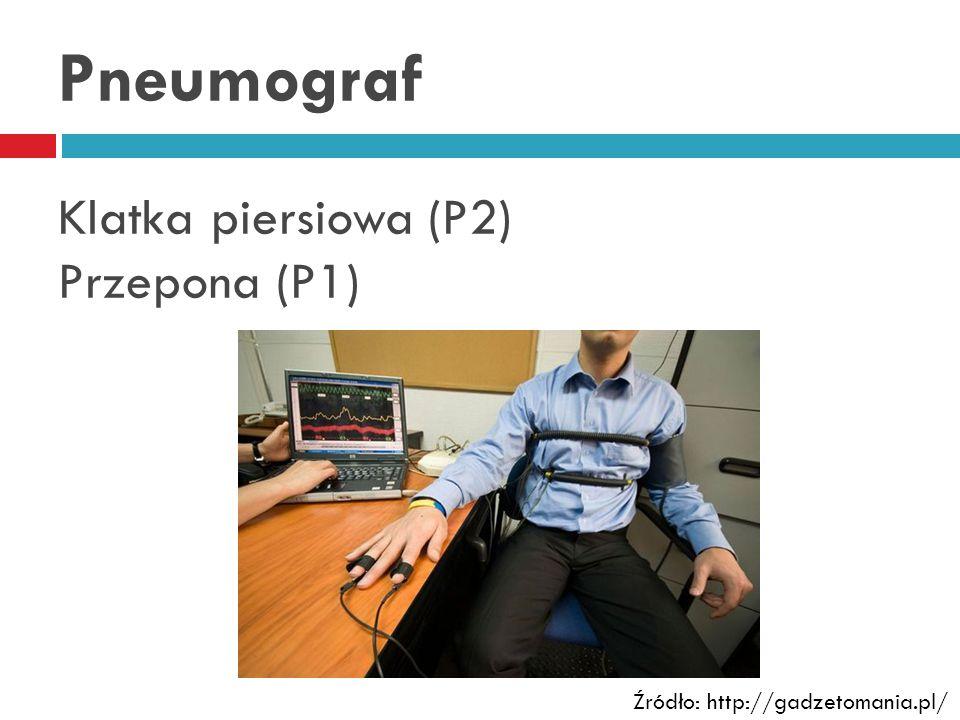 Pneumograf Klatka piersiowa (P2) Przepona (P1)