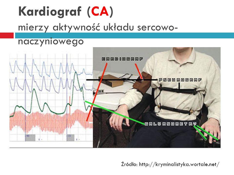 Kardiograf (CA) mierzy aktywność układu sercowo-naczyniowego