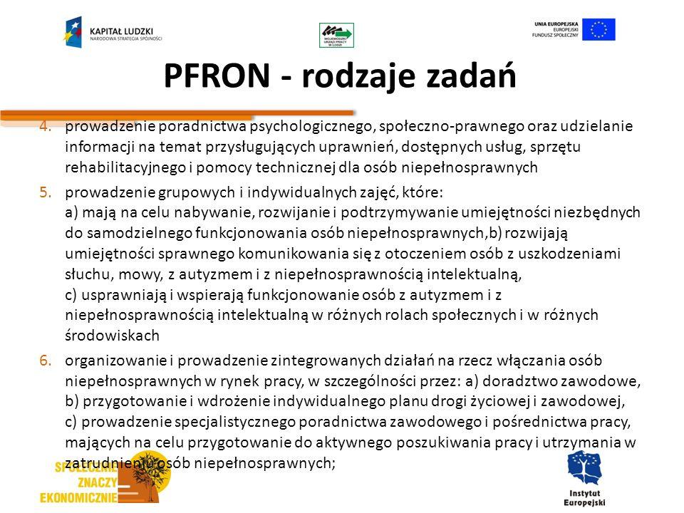 PFRON - rodzaje zadań
