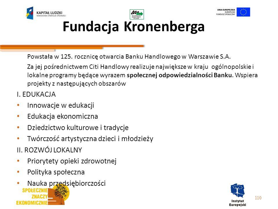 Fundacja Kronenberga Powstała w 125. rocznicę otwarcia Banku Handlowego w Warszawie S.A.