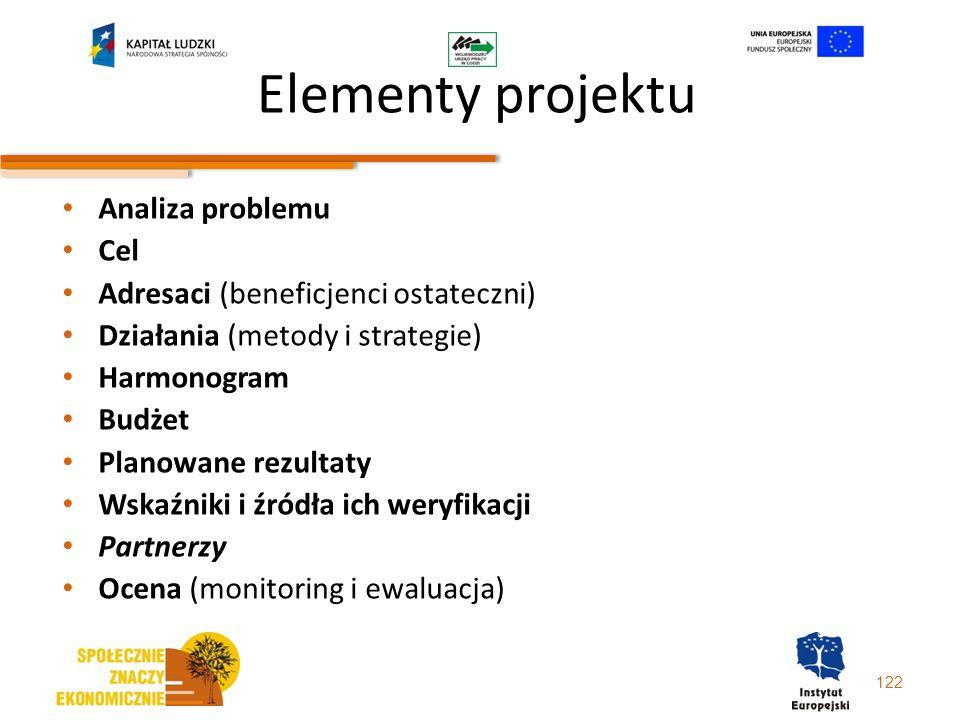 Elementy projektu Analiza problemu Cel