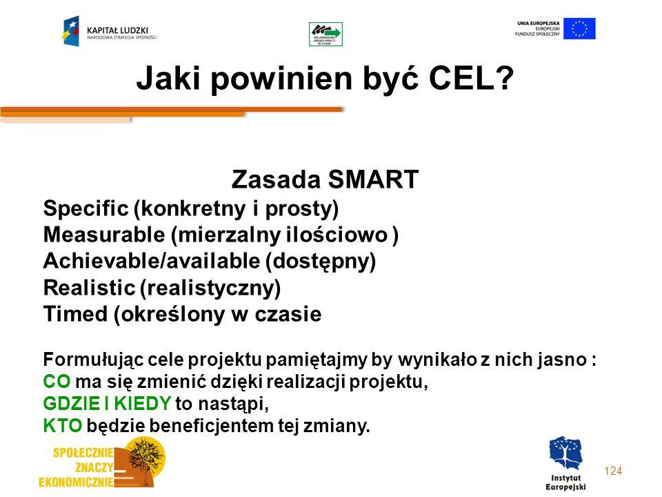 Jaki powinien być CEL Zasada SMART Specific (konkretny i prosty)