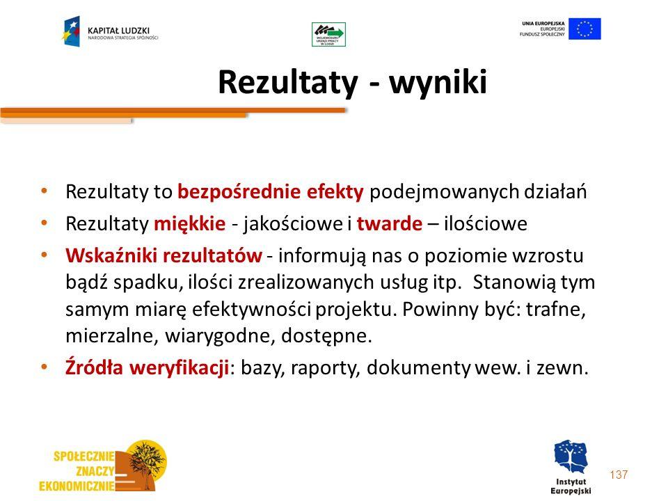 Rezultaty - wynikiRezultaty to bezpośrednie efekty podejmowanych działań. Rezultaty miękkie - jakościowe i twarde – ilościowe.