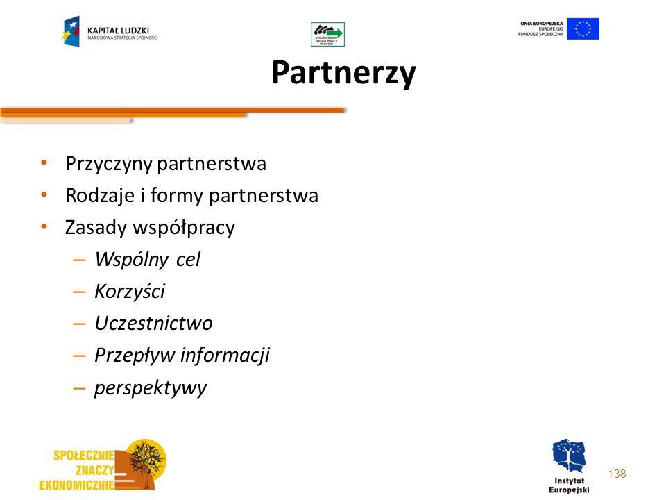 Partnerzy Przyczyny partnerstwa Rodzaje i formy partnerstwa