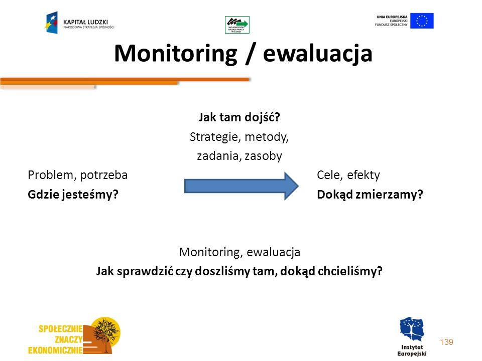 Monitoring / ewaluacja