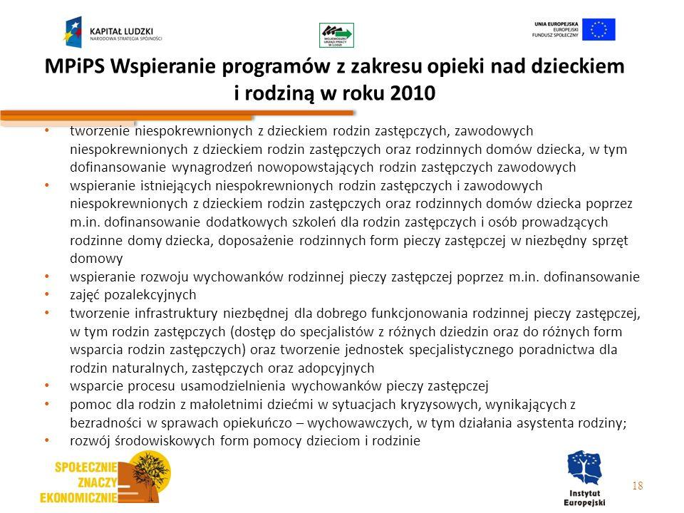MPiPS Wspieranie programów z zakresu opieki nad dzieckiem i rodziną w roku 2010