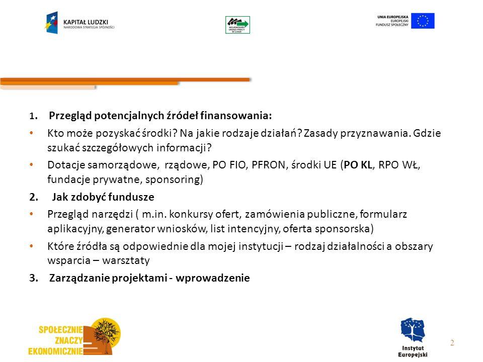 3. Zarządzanie projektami - wprowadzenie