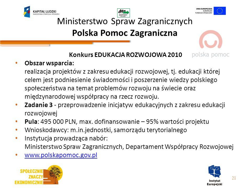 Ministerstwo Spraw Zagranicznych Polska Pomoc Zagraniczna