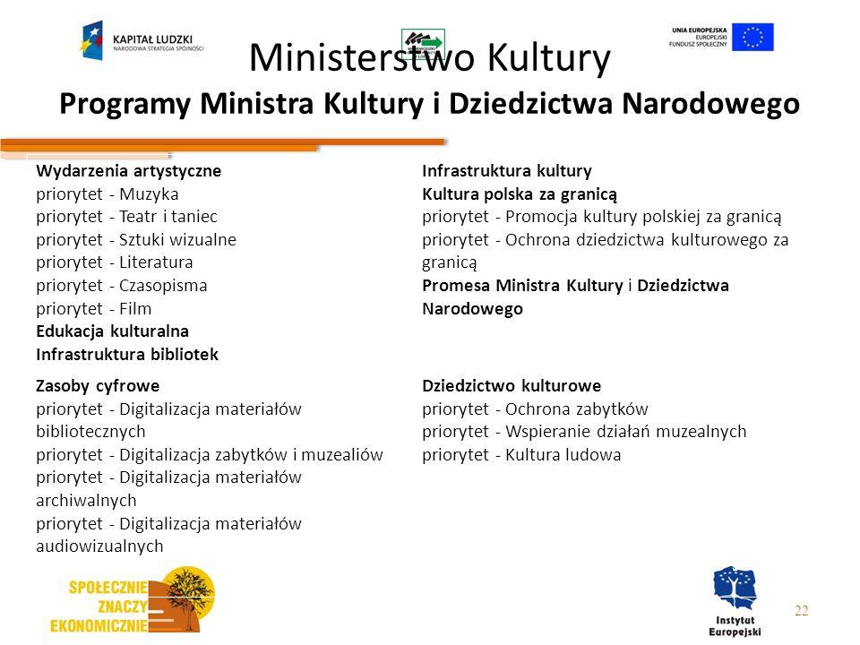 Ministerstwo Kultury Programy Ministra Kultury i Dziedzictwa Narodowego