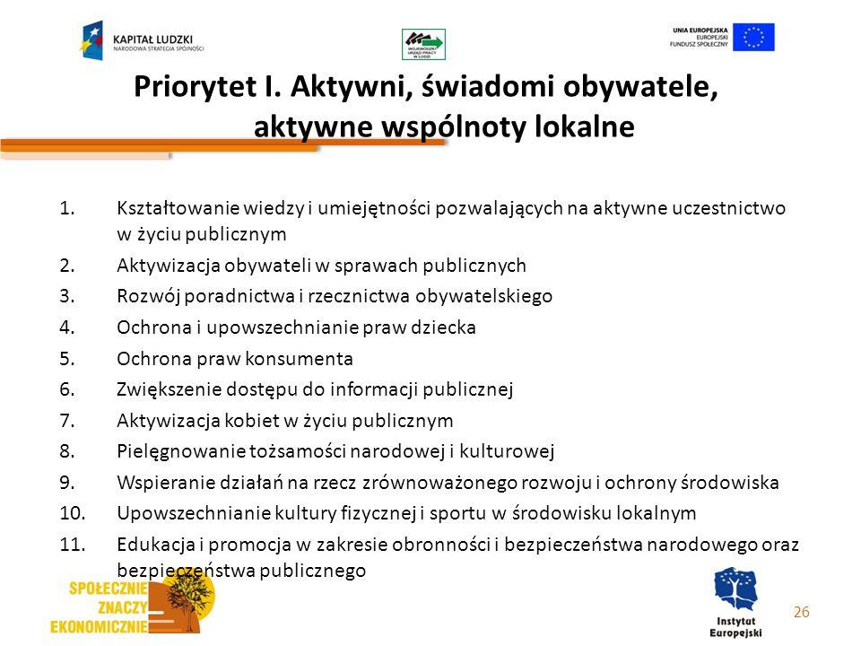 Priorytet I. Aktywni, świadomi obywatele, aktywne wspólnoty lokalne