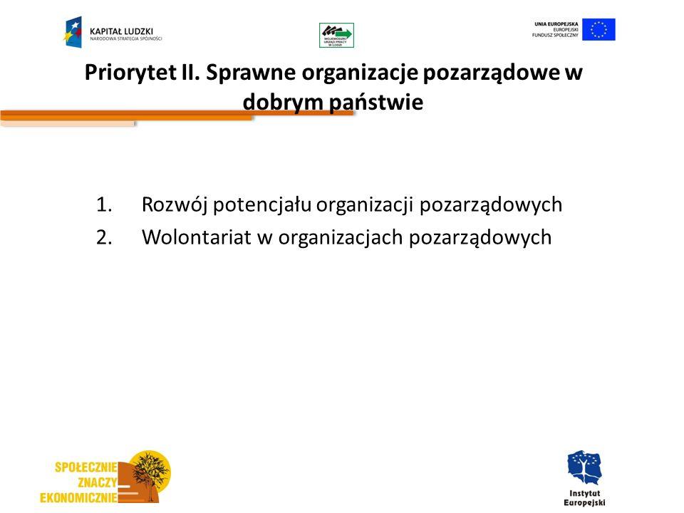 Priorytet II. Sprawne organizacje pozarządowe w dobrym państwie